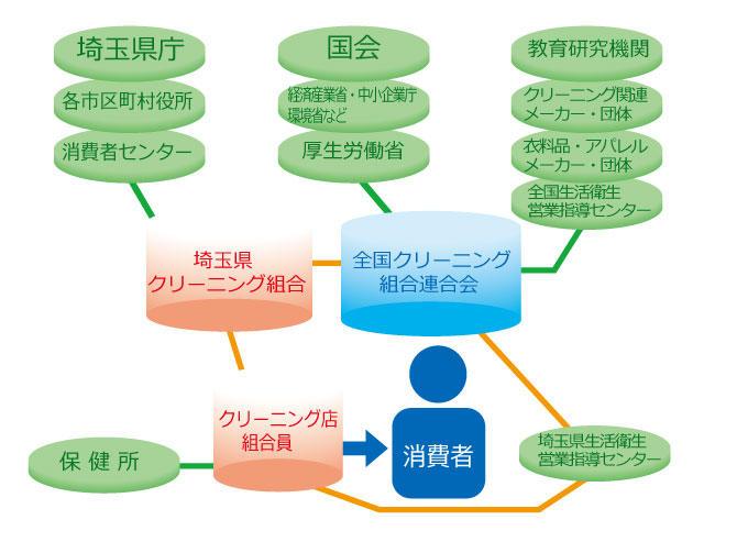 saitama_renkei.jpg